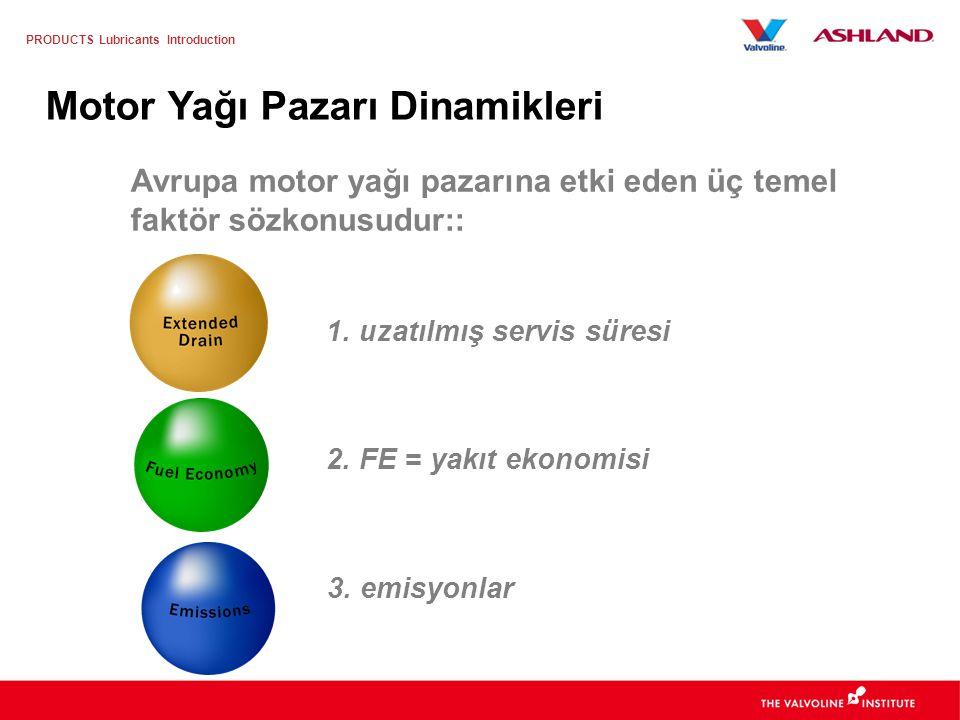 PRODUCTS Lubricants Introduction 2.Pazar Dinamikleri ve Formülasyonlar