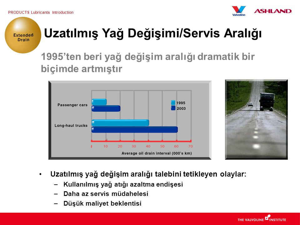 PRODUCTS Lubricants Introduction 2.FE = yakıt ekonomisi 3.