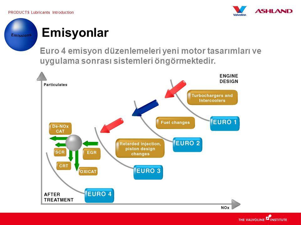 PRODUCTS Lubricants Introduction Yakıt Ekonomisi Sağlayacak Motor Yağını Formüle Etme Düşük Viskoziteli Motor Yağları (5W30 ve 0W30) –Sürtünmeyi ve harekete direnci azaltma Artan Sürtünme Düzenleyici Teknolojisi Kullanımı –Metal parçaların sürtünmesini azaltma Özel OEM Motor Tasarımları Şartnamelerini Karşılama –Örnek – Direk Injeksiyon Dizeller