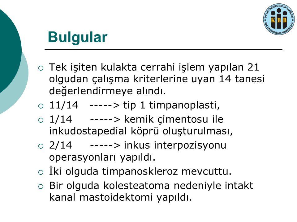 Bulgular  On olguda kıkırdak ada grefti,  4 olguda temporal adele fasyası kullanıldı.