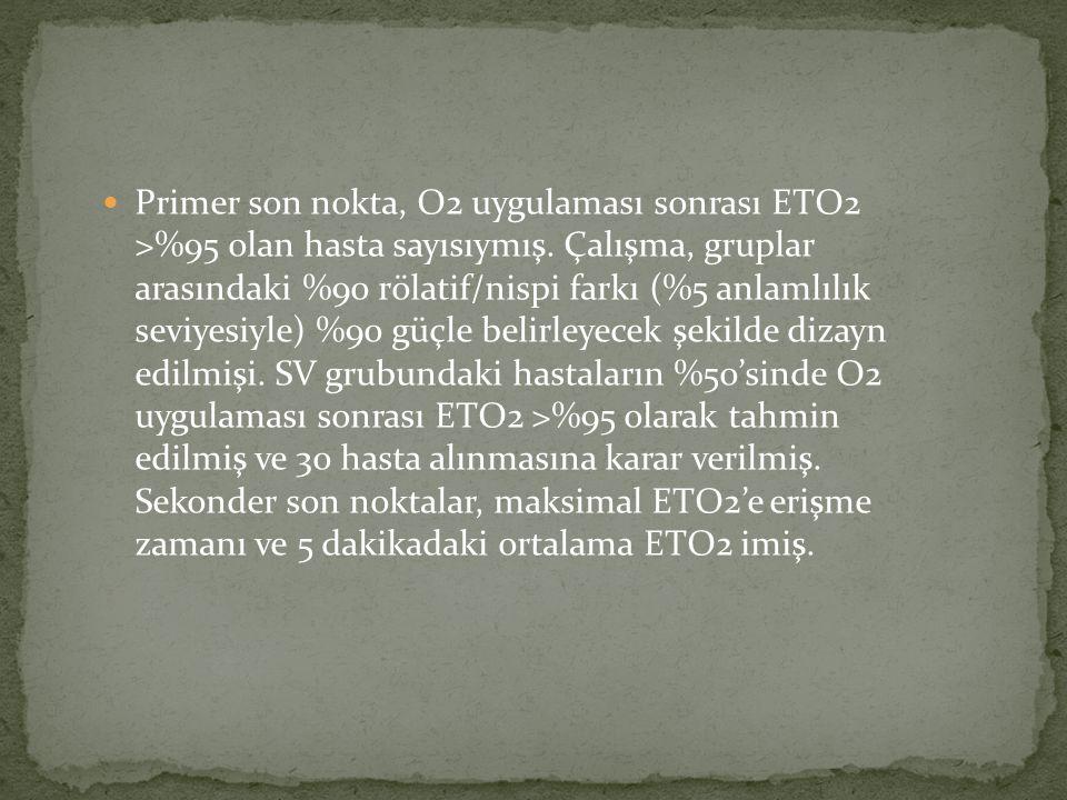 Primer son nokta, O2 uygulaması sonrası ETO2 >%95 olan hasta sayısıymış. Çalışma, gruplar arasındaki %90 rölatif/nispi farkı (%5 anlamlılık seviyesiyl