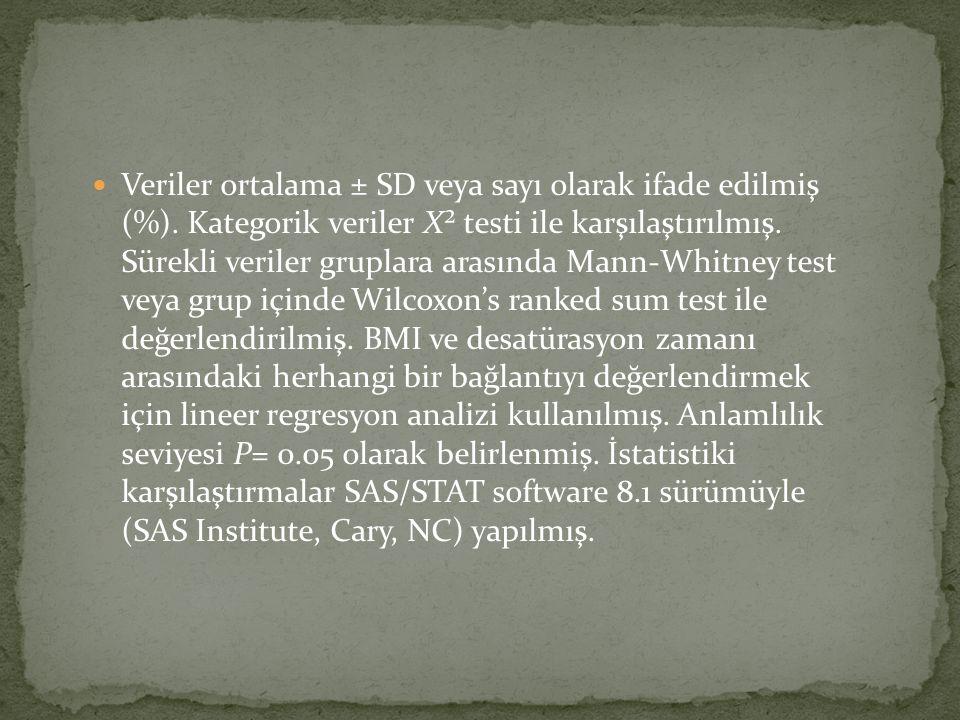 Veriler ortalama ± SD veya sayı olarak ifade edilmiş (%). Kategorik veriler X² testi ile karşılaştırılmış. Sürekli veriler gruplara arasında Mann-Whit