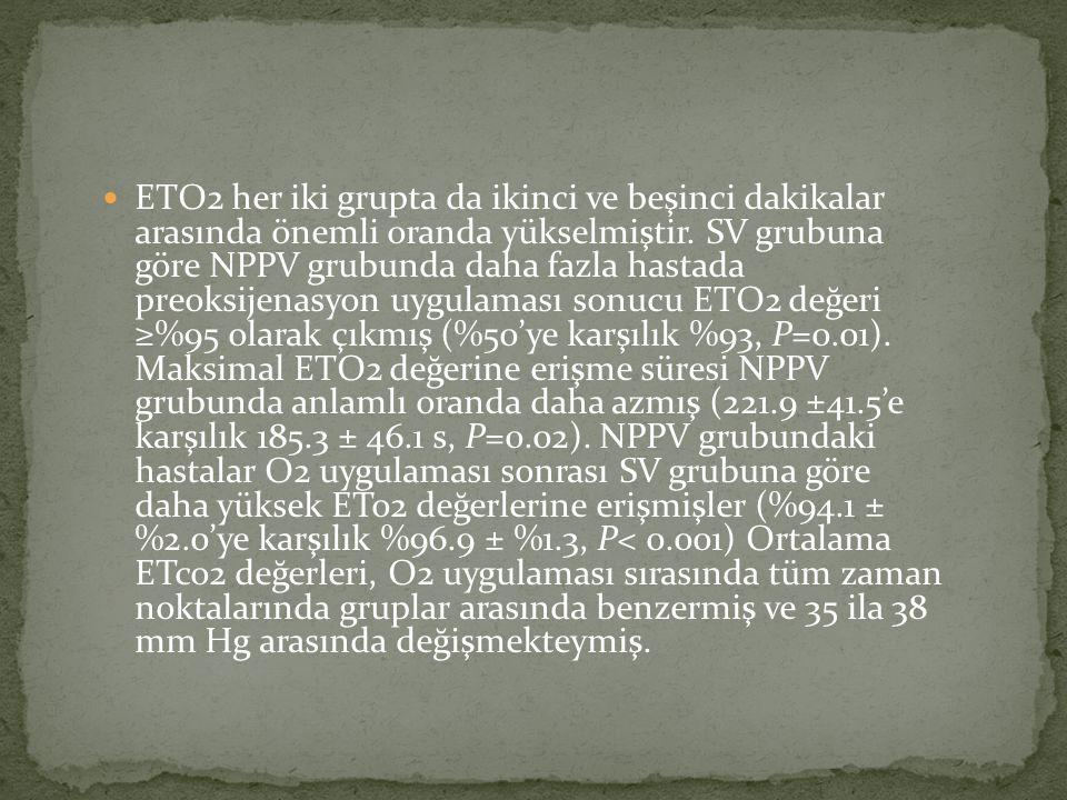 ETO2 her iki grupta da ikinci ve beşinci dakikalar arasında önemli oranda yükselmiştir. SV grubuna göre NPPV grubunda daha fazla hastada preoksijenasy