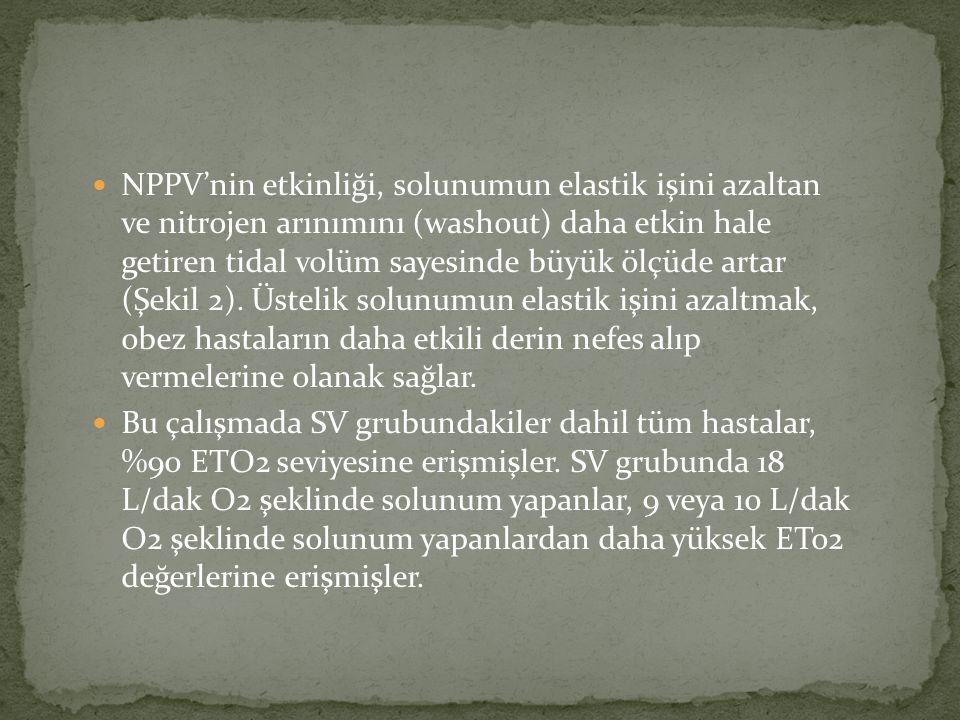 NPPV'nin etkinliği, solunumun elastik işini azaltan ve nitrojen arınımını (washout) daha etkin hale getiren tidal volüm sayesinde büyük ölçüde artar (