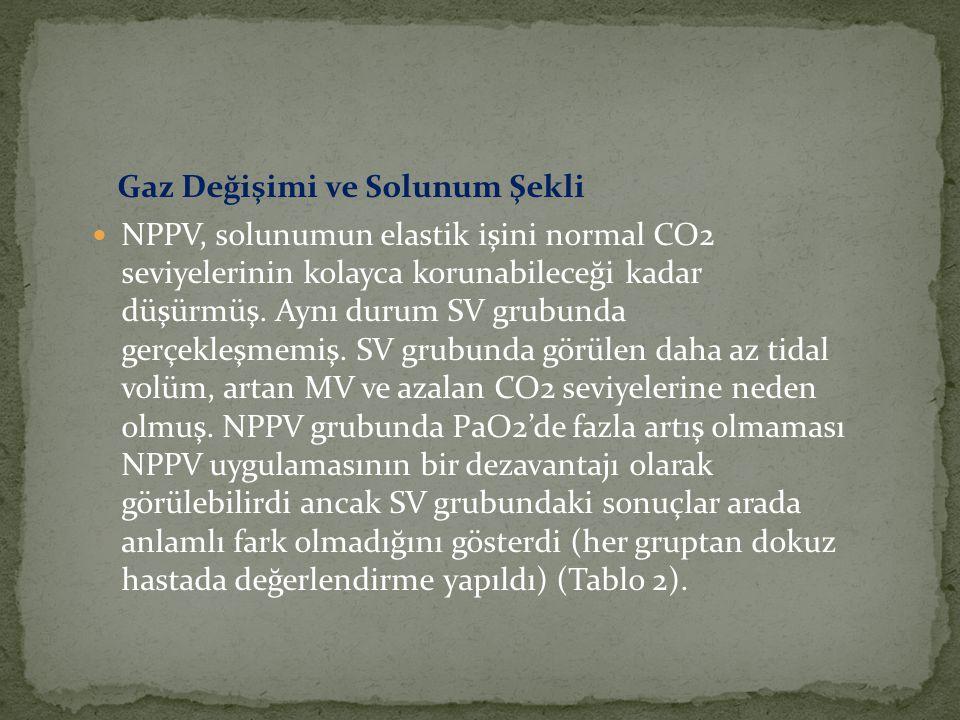 Gaz Değişimi ve Solunum Şekli NPPV, solunumun elastik işini normal CO2 seviyelerinin kolayca korunabileceği kadar düşürmüş. Aynı durum SV grubunda ger
