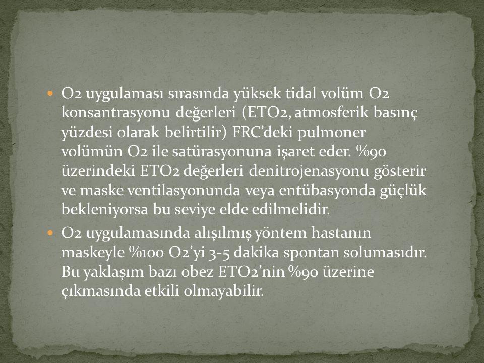 O2 uygulaması sırasında yüksek tidal volüm O2 konsantrasyonu değerleri (ETO2, atmosferik basınç yüzdesi olarak belirtilir) FRC'deki pulmoner volümün O