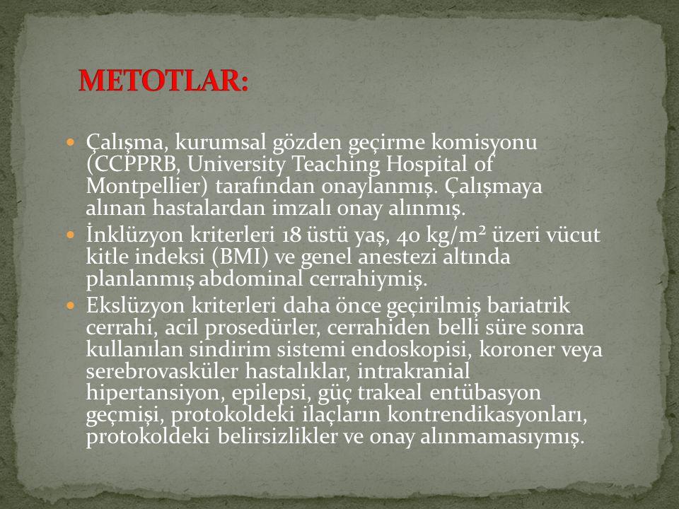 Çalışma, kurumsal gözden geçirme komisyonu (CCPPRB, University Teaching Hospital of Montpellier) tarafından onaylanmış. Çalışmaya alınan hastalardan i