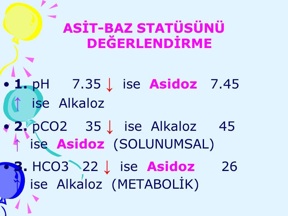 ASİT-BAZ STATÜSÜNÜ DEĞERLENDİRME 1. pH 7.35 ↓ ise Asidoz 7.45 ↑ ise Alkaloz 2. pCO2 35 ↓ ise Alkaloz 45 ↑ ise Asidoz (SOLUNUMSAL) 3. HCO3 22 ↓ ise Asi