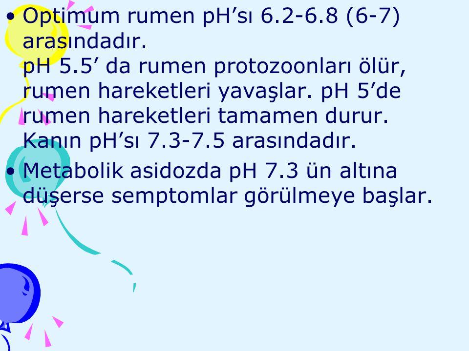 Görüldüğü Durumlar - Diüretikler (Böbreklerden aşırı Potasyum kaybına neden olur - Aşırı kusma - Aşırı IV ya da P.O.
