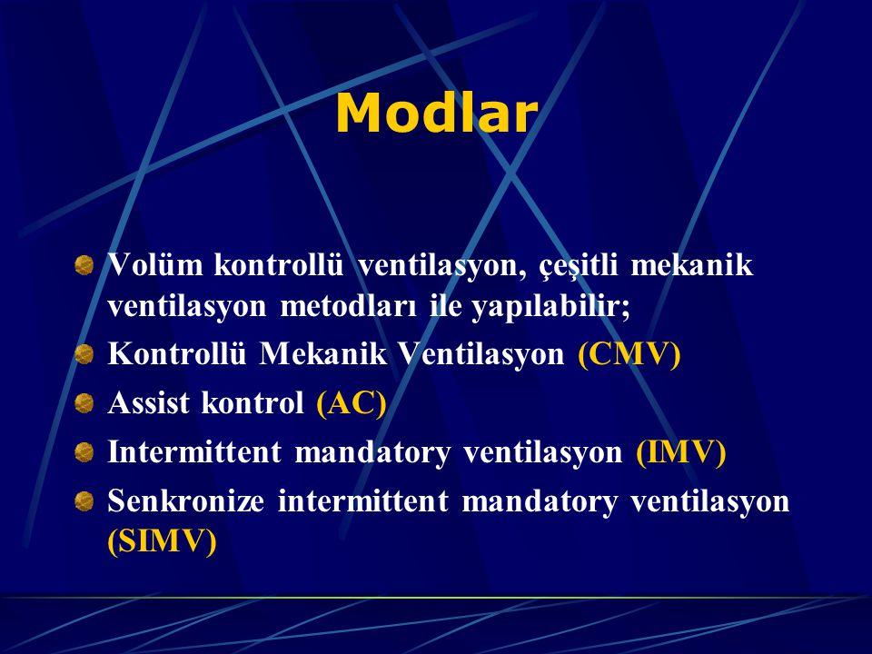 Modlar Volüm kontrollü ventilasyon, çeşitli mekanik ventilasyon metodları ile yapılabilir; Kontrollü Mekanik Ventilasyon (CMV) Assist kontrol (AC) Intermittent mandatory ventilasyon (IMV) Senkronize intermittent mandatory ventilasyon (SIMV)