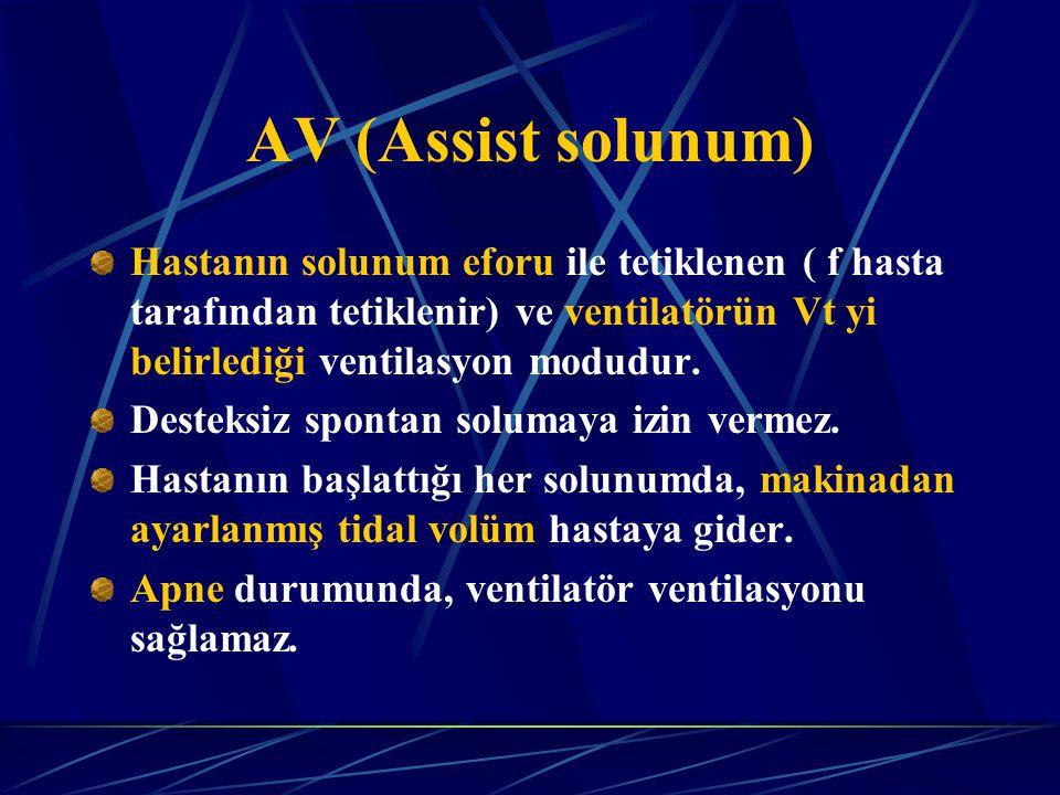 AV (Assist solunum) Hastanın solunum eforu ile tetiklenen ( f hasta tarafından tetiklenir) ve ventilatörün Vt yi belirlediği ventilasyon modudur.