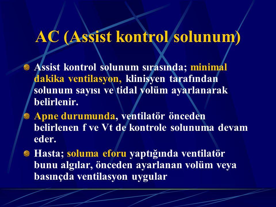 AC (Assist kontrol solunum) Assist kontrol solunum sırasında; minimal dakika ventilasyon, klinisyen tarafından solunum sayısı ve tidal volüm ayarlanarak belirlenir.