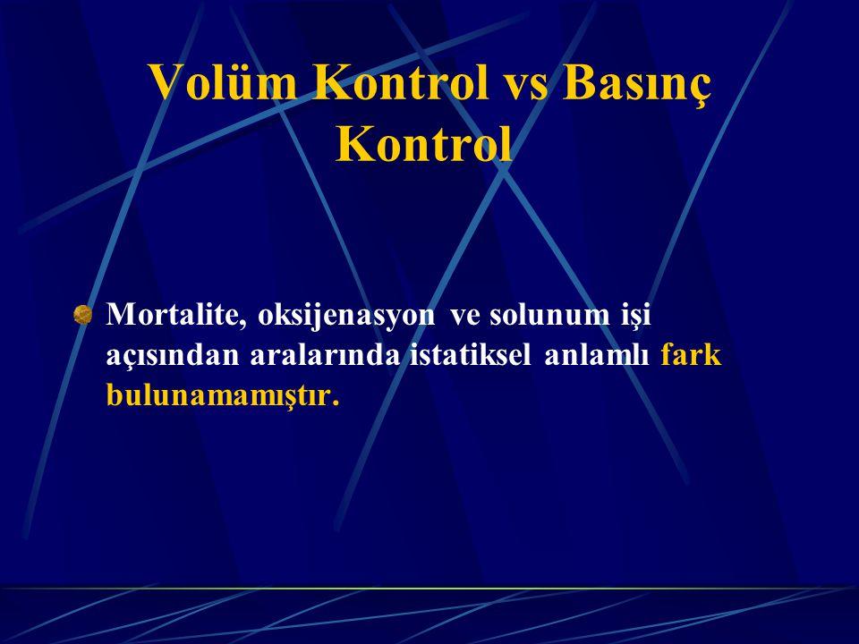 Volüm Kontrol vs Basınç Kontrol Mortalite, oksijenasyon ve solunum işi açısından aralarında istatiksel anlamlı fark bulunamamıştır.