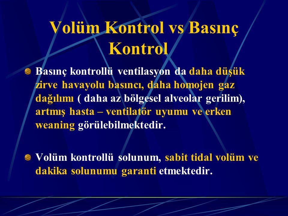 Volüm Kontrol vs Basınç Kontrol Basınç kontrollü ventilasyon da daha düşük zirve havayolu basıncı, daha homojen gaz dağılımı ( daha az bölgesel alveolar gerilim), artmış hasta – ventilatör uyumu ve erken weaning görülebilmektedir.