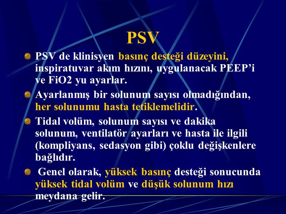 PSV de klinisyen basınç desteği düzeyini, inspiratuvar akım hızını, uygulanacak PEEP'i ve FiO2 yu ayarlar.