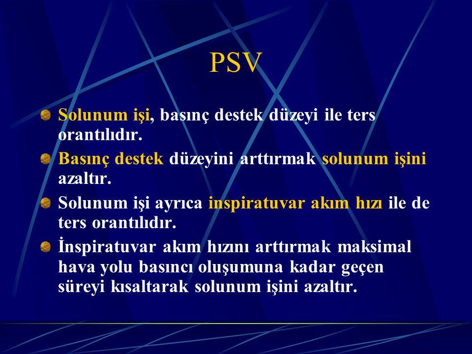PSV Solunum işi, basınç destek düzeyi ile ters orantılıdır.