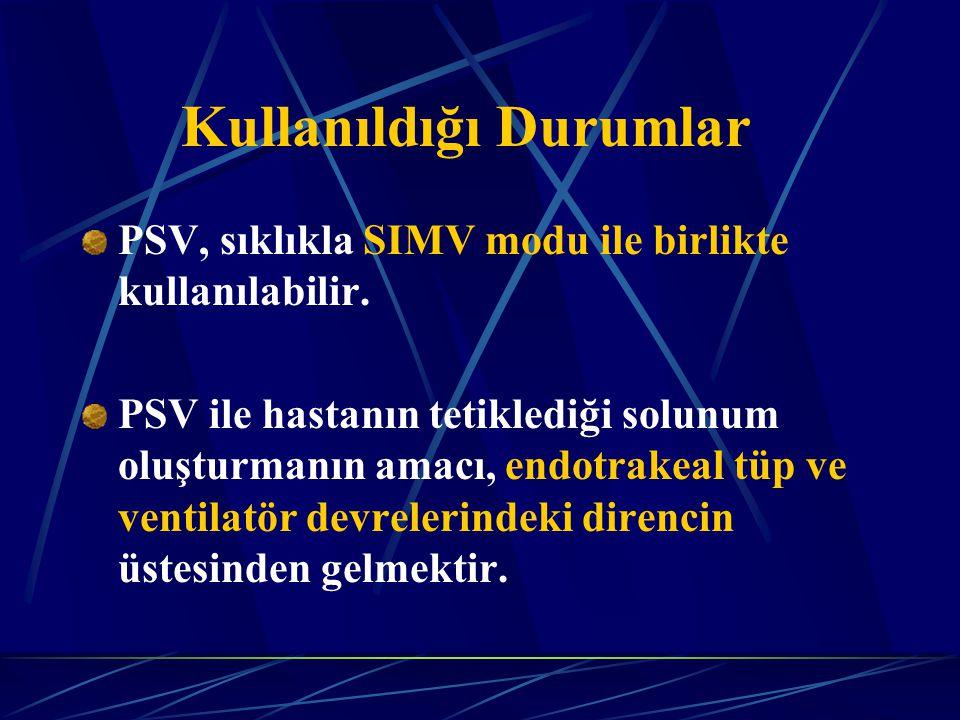 Kullanıldığı Durumlar PSV, sıklıkla SIMV modu ile birlikte kullanılabilir.