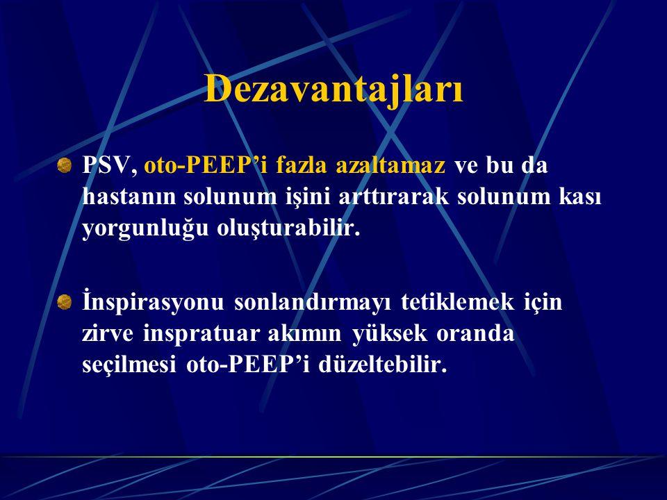 Dezavantajları PSV, oto-PEEP'i fazla azaltamaz ve bu da hastanın solunum işini arttırarak solunum kası yorgunluğu oluşturabilir.