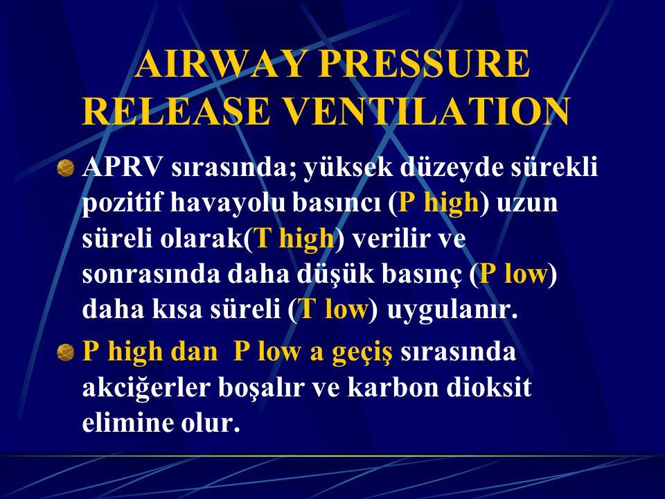 APRV sırasında; yüksek düzeyde sürekli pozitif havayolu basıncı (P high) uzun süreli olarak(T high) verilir ve sonrasında daha düşük basınç (P low) daha kısa süreli (T low) uygulanır.