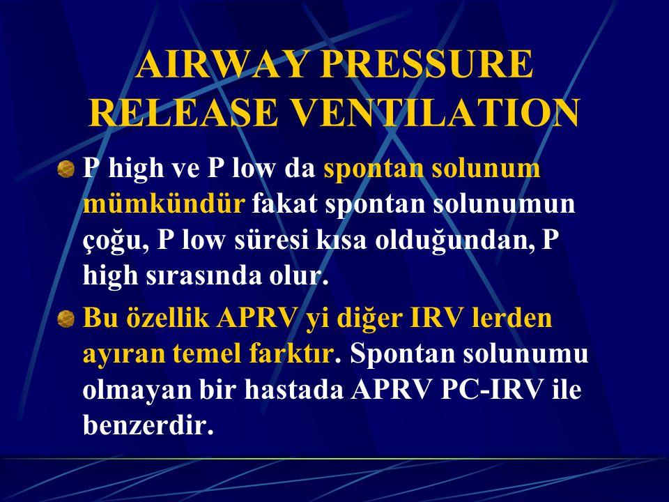AIRWAY PRESSURE RELEASE VENTILATION P high ve P low da spontan solunum mümkündür fakat spontan solunumun çoğu, P low süresi kısa olduğundan, P high sırasında olur.