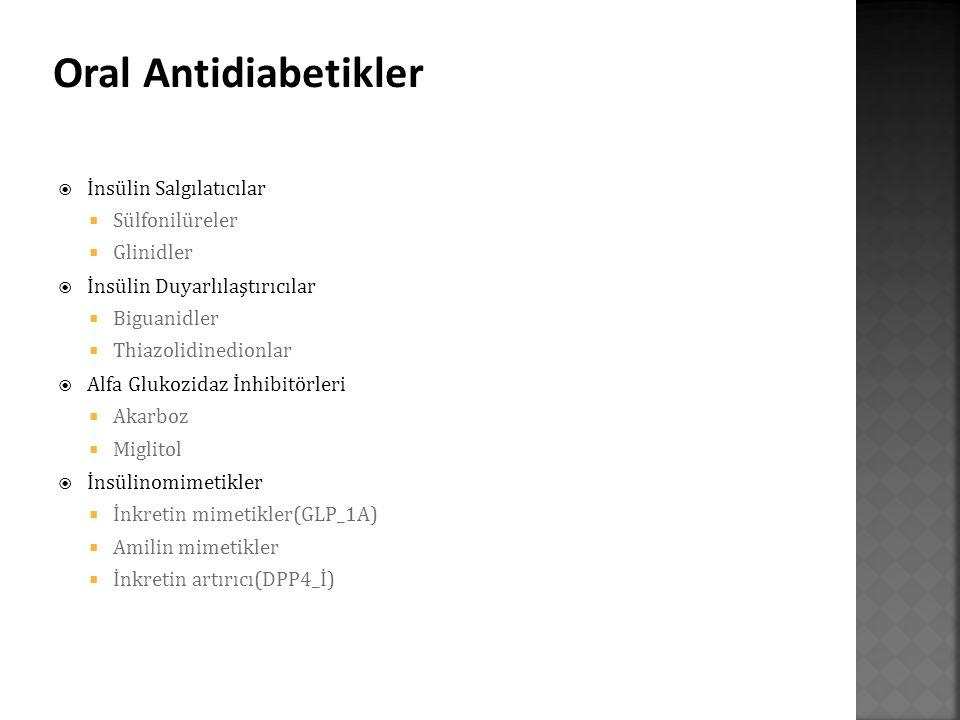  İnsülin Salgılatıcılar  Sülfonilüreler  Glinidler  İnsülin Duyarlılaştırıcılar  Biguanidler  Thiazolidinedionlar  Alfa Glukozidaz İnhibitörler