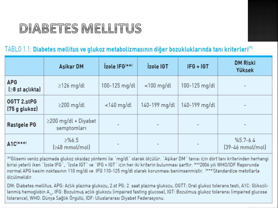  Ö ncelikle açlık ve öğün öncesi PG düzeltilmesi hedeflenmeli, öğün öncesi ve APG 70-120 mg/dl olmalıdır.
