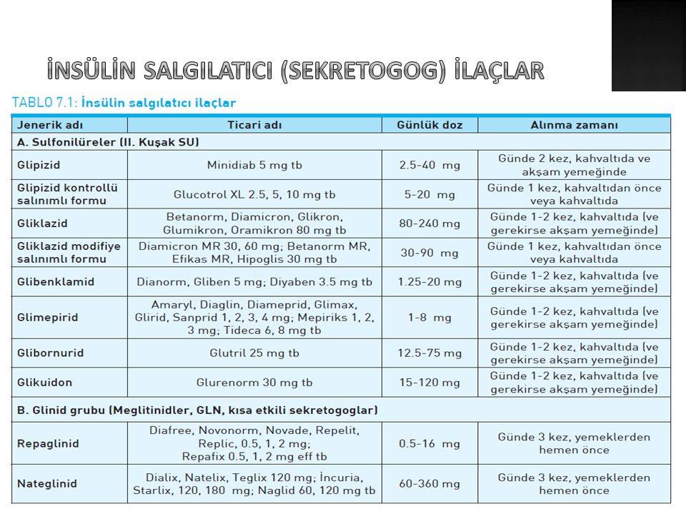  Başlangıçtaki A1C ≥%10 (≥86 mmol/mol),  APG >250 mg/dl veya random PG >300 mg/dl  Hiperglisemik semptomları bulunan metabolik dekompansasyonu (DKA, HHD) olan hastalarda  Tedavi insülin