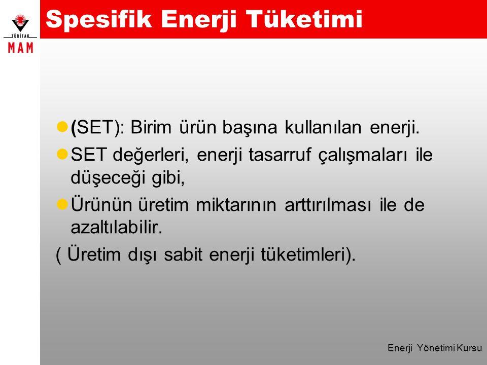 Enerji Yönetimi Kursu Spesifik Enerji Tüketimi l(SET): Birim ürün başına kullanılan enerji. lSET değerleri, enerji tasarruf çalışmaları ile düşeceği g