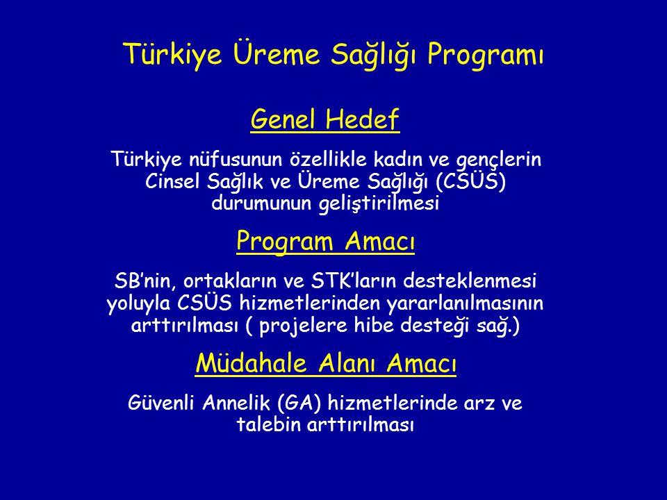 Türkiye Üreme Sağlığı Programı Genel Hedef Türkiye nüfusunun özellikle kadın ve gençlerin Cinsel Sağlık ve Üreme Sağlığı (CSÜS) durumunun geliştirilme