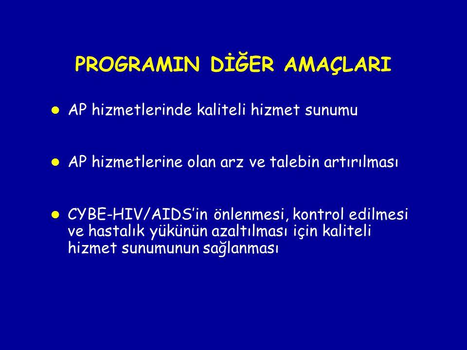PROGRAMIN DİĞER AMAÇLARI AP hizmetlerinde kaliteli hizmet sunumu AP hizmetlerine olan arz ve talebin artırılması CYBE-HIV/AIDS'in önlenmesi, kontrol e