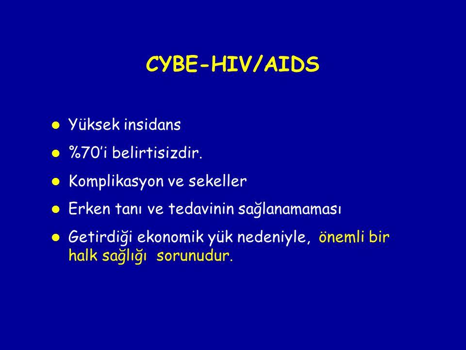 CYBE-HIV/AIDS Yüksek insidans %70'i belirtisizdir. Komplikasyon ve sekeller Erken tanı ve tedavinin sağlanamaması Getirdiği ekonomik yük nedeniyle, ön