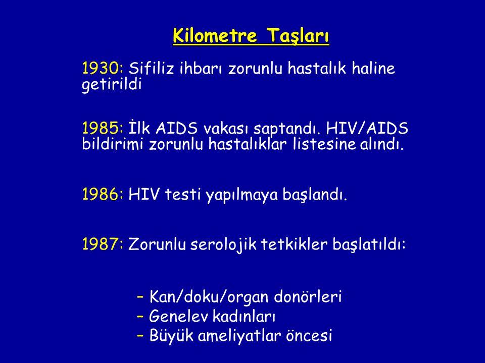 1930: Sifiliz ihbarı zorunlu hastalık haline getirildi 1985: İlk AIDS vakası saptandı. HIV/AIDS bildirimi zorunlu hastalıklar listesine alındı. 1986: