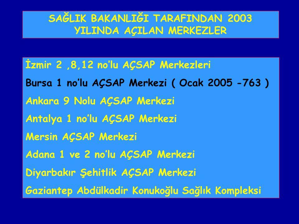 İzmir 2,8,12 no'lu AÇSAP Merkezleri Bursa 1 no'lu AÇSAP Merkezi ( Ocak 2005 -763 ) Ankara 9 Nolu AÇSAP Merkezi Antalya 1 no'lu AÇSAP Merkezi Mersin AÇ
