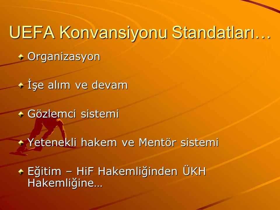 UEFA Konvansiyonu Standatları… Organizasyon İşe alım ve devam Gözlemci sistemi Yetenekli hakem ve Mentör sistemi Eğitim – HiF Hakemliğinden ÜKH Hakemliğine…