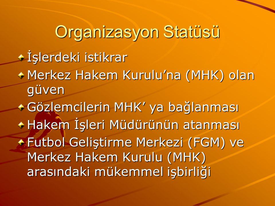 Organizasyon Statüsü İşlerdeki istikrar Merkez Hakem Kurulu'na (MHK) olan güven Gözlemcilerin MHK' ya bağlanması Hakem İşleri Müdürünün atanması Futbol Geliştirme Merkezi (FGM) ve Merkez Hakem Kurulu (MHK) arasındaki mükemmel işbirliği