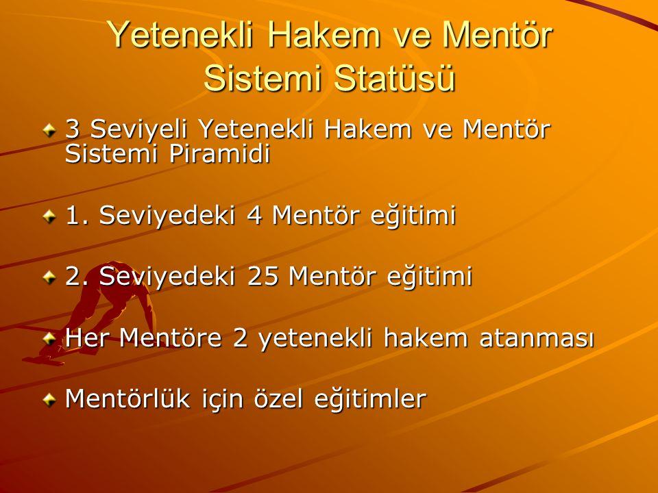 Yetenekli Hakem ve Mentör Sistemi Statüsü 3 Seviyeli Yetenekli Hakem ve Mentör Sistemi Piramidi 1.