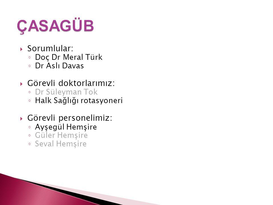  Sorumlular: ◦ Doç Dr Meral Türk ◦ Dr Aslı Davas  Görevli doktorlarımız: ◦ Dr Süleyman Tok ◦ Halk Sağlığı rotasyoneri  Görevli personelimiz: ◦ Ayşe