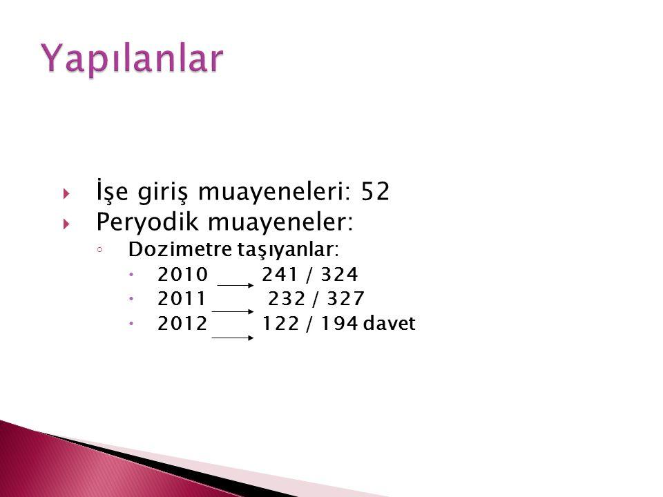  İşe giriş muayeneleri: 52  Peryodik muayeneler: ◦ Dozimetre taşıyanlar:  2010 241 / 324  2011 232 / 327  2012122 / 194 davet