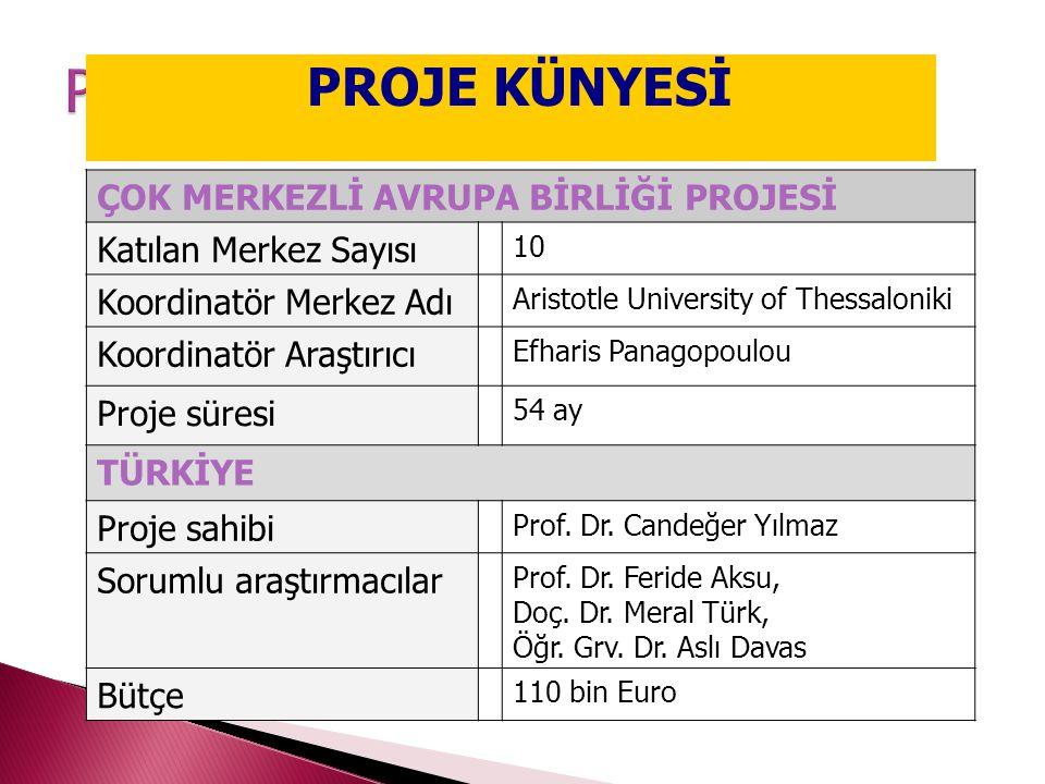 ÇOK MERKEZLİ AVRUPA BİRLİĞİ PROJESİ Katılan Merkez Sayısı 10 Koordinatör Merkez Adı Aristotle University of Thessaloniki Koordinatör Araştırıcı Efhari