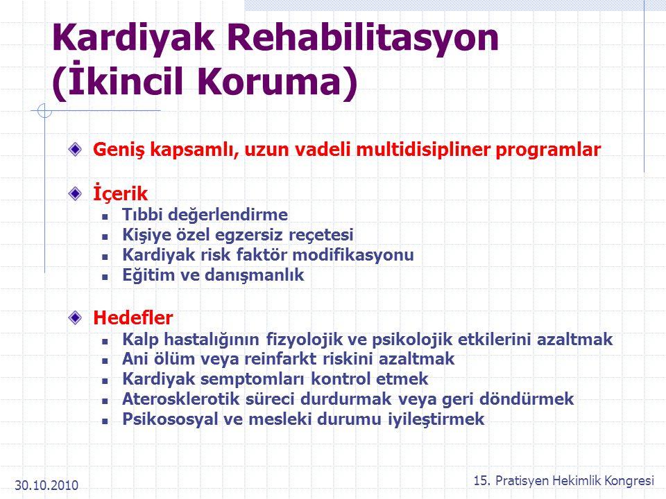 30.10.2010 15. Pratisyen Hekimlik Kongresi Kardiyak Rehabilitasyon (İkincil Koruma) Geniş kapsamlı, uzun vadeli multidisipliner programlar İçerik Tıbb
