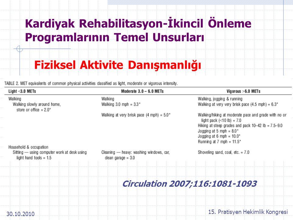 30.10.2010 15. Pratisyen Hekimlik Kongresi Fiziksel Aktivite Danışmanlığı Circulation 2007;116:1081-1093 Kardiyak Rehabilitasyon-İkincil Önleme Progra