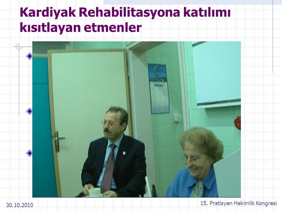 30.10.2010 15. Pratisyen Hekimlik Kongresi Kardiyak Rehabilitasyona katılımı kısıtlayan etmenler Hastaya ait İsteksizlik Aile desteğinin olmayışı Cins