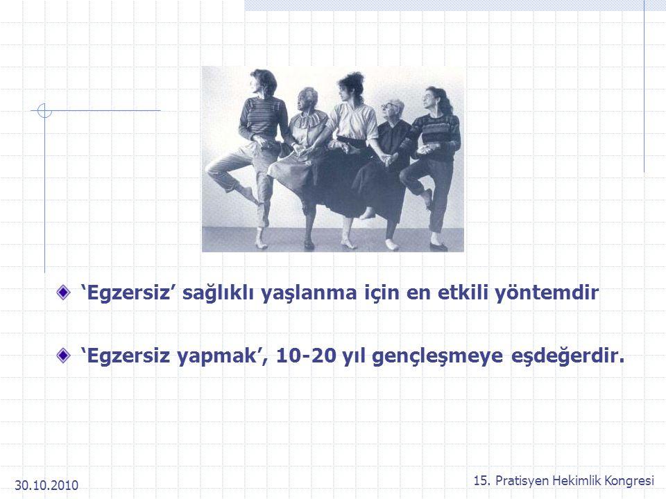 30.10.2010 15. Pratisyen Hekimlik Kongresi 'Egzersiz' sağlıklı yaşlanma için en etkili yöntemdir 'Egzersiz yapmak', 10-20 yıl gençleşmeye eşdeğerdir.