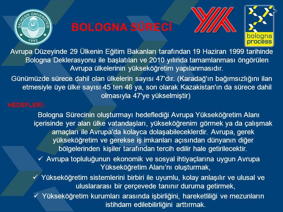 ÖĞRENCİ MERKEZLİ EĞİTİM 2 Avrupa Düzeyinde 29 Ülkenin Eğitim Bakanları tarafından 19 Haziran 1999 tarihinde Bologna Deklerasyonu ile başlatılan ve 201