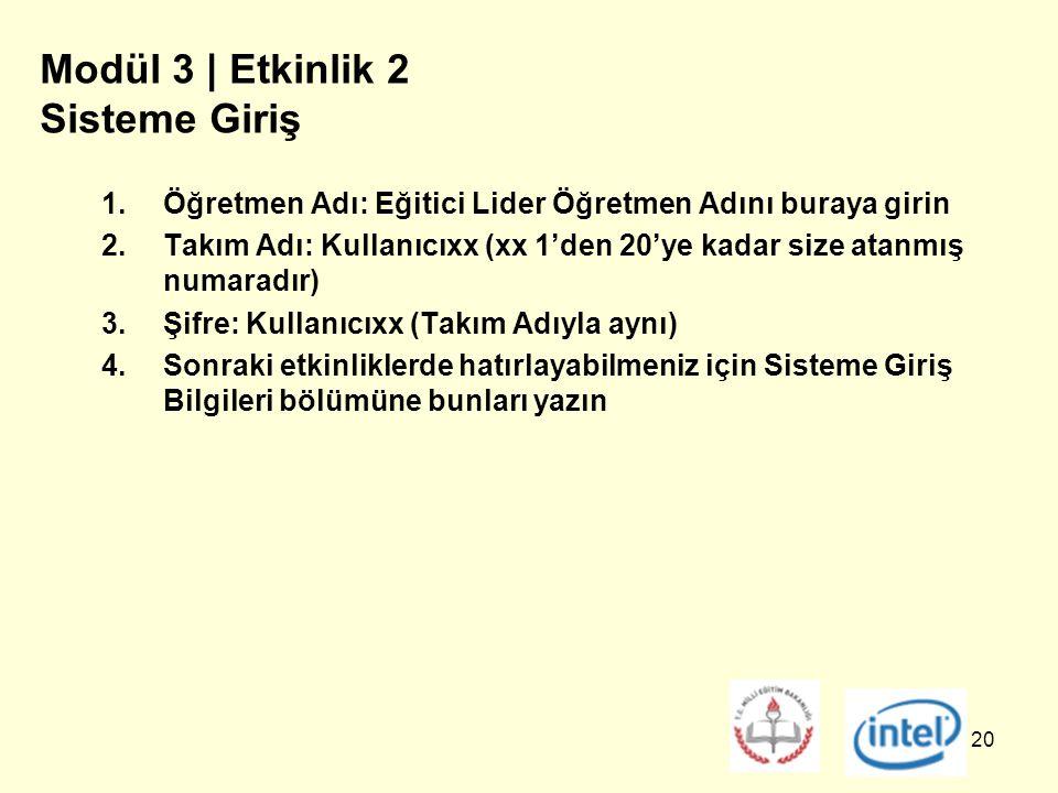 20 Modül 3 | Etkinlik 2 Sisteme Giriş 1.Öğretmen Adı: Eğitici Lider Öğretmen Adını buraya girin 2.Takım Adı: Kullanıcıxx (xx 1'den 20'ye kadar size atanmış numaradır) 3.Şifre: Kullanıcıxx (Takım Adıyla aynı) 4.Sonraki etkinliklerde hatırlayabilmeniz için Sisteme Giriş Bilgileri bölümüne bunları yazın