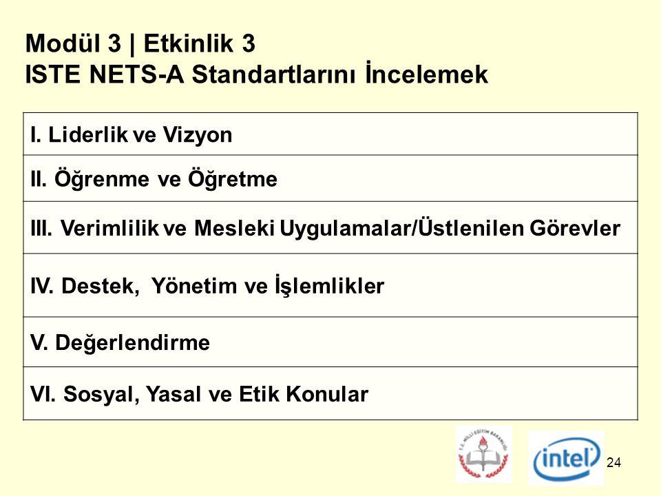 24 Modül 3 | Etkinlik 3 ISTE NETS-A Standartlarını İncelemek I.