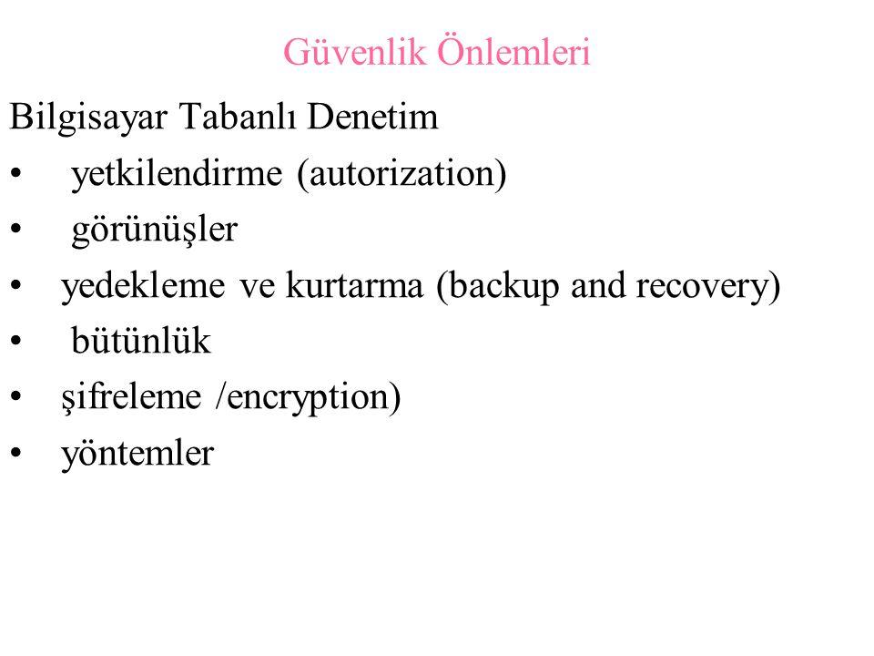 Güvenlik Önlemleri Bilgisayar Tabanlı Denetim yetkilendirme (autorization) görünüşler yedekleme ve kurtarma (backup and recovery) bütünlük şifreleme /encryption) yöntemler