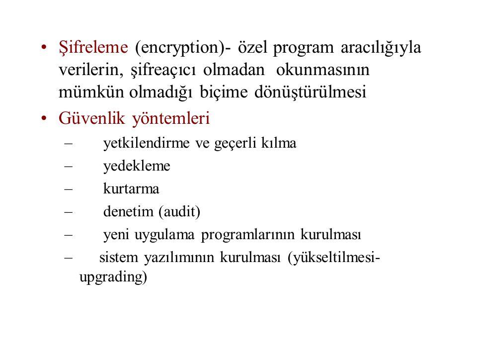 Şifreleme (encryption)- özel program aracılığıyla verilerin, şifreaçıcı olmadan okunmasının mümkün olmadığı biçime dönüştürülmesi Güvenlik yöntemleri – yetkilendirme ve geçerli kılma – yedekleme – kurtarma – denetim (audit) – yeni uygulama programlarının kurulması – sistem yazılımının kurulması (yükseltilmesi- upgrading)