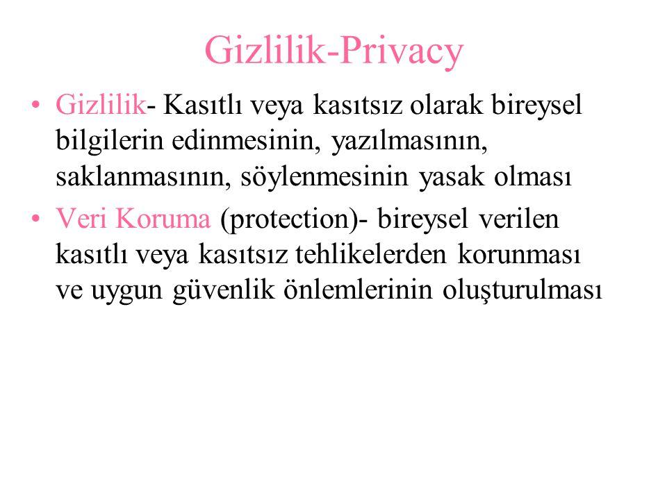 Gizlilik-Privacy Gizlilik- Kasıtlı veya kasıtsız olarak bireysel bilgilerin edinmesinin, yazılmasının, saklanmasının, söylenmesinin yasak olması Veri Koruma (protection)- bireysel verilen kasıtlı veya kasıtsız tehlikelerden korunması ve uygun güvenlik önlemlerinin oluşturulması