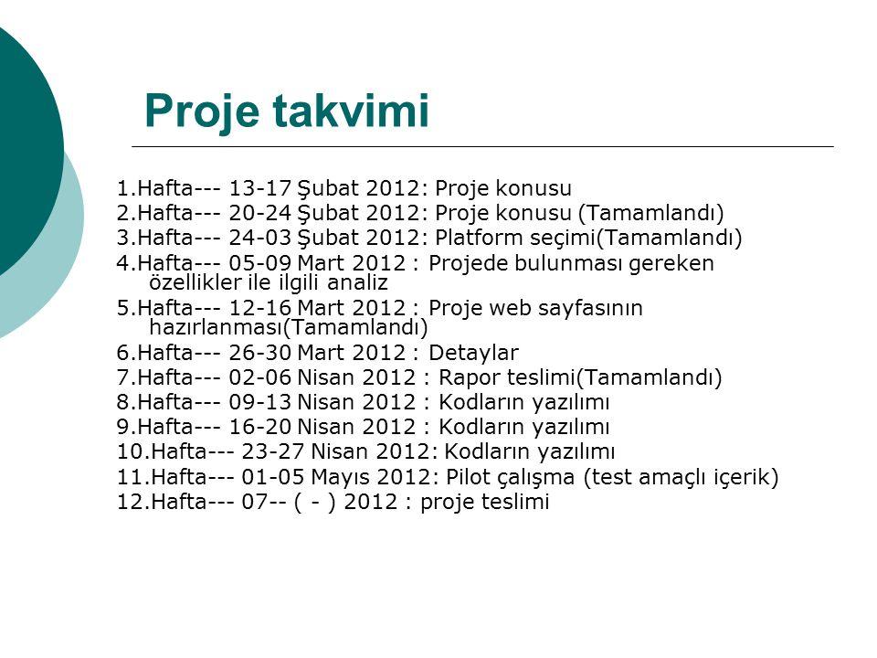 Proje takvimi 1.Hafta--- 13-17 Şubat 2012: Proje konusu 2.Hafta--- 20-24 Şubat 2012: Proje konusu (Tamamlandı) 3.Hafta--- 24-03 Şubat 2012: Platform seçimi(Tamamlandı) 4.Hafta--- 05-09 Mart 2012 : Projede bulunması gereken özellikler ile ilgili analiz 5.Hafta--- 12-16 Mart 2012 : Proje web sayfasının hazırlanması(Tamamlandı) 6.Hafta--- 26-30 Mart 2012 : Detaylar 7.Hafta--- 02-06 Nisan 2012 : Rapor teslimi(Tamamlandı) 8.Hafta--- 09-13 Nisan 2012 : Kodların yazılımı 9.Hafta--- 16-20 Nisan 2012 : Kodların yazılımı 10.Hafta--- 23-27 Nisan 2012: Kodların yazılımı 11.Hafta--- 01-05 Mayıs 2012: Pilot çalışma (test amaçlı içerik) 12.Hafta--- 07-- ( - ) 2012 : proje teslimi